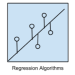 Regression algorithms